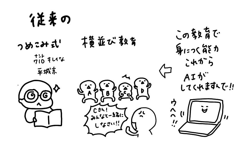 f:id:aitsu-factory:20210204003529p:plain