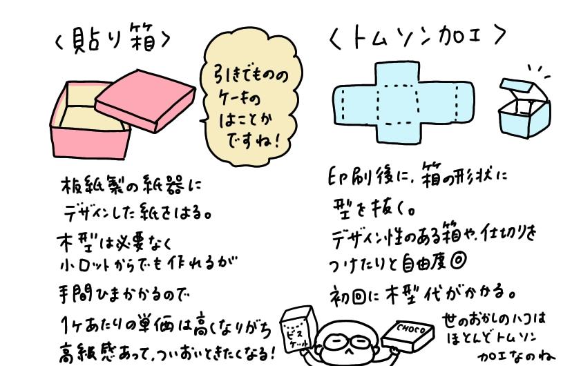 f:id:aitsu-factory:20210624003813j:plain