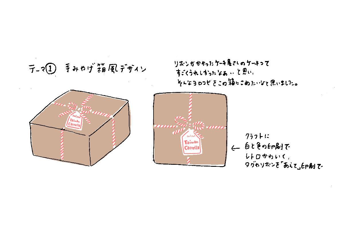 f:id:aitsu-factory:20210701104555j:plain