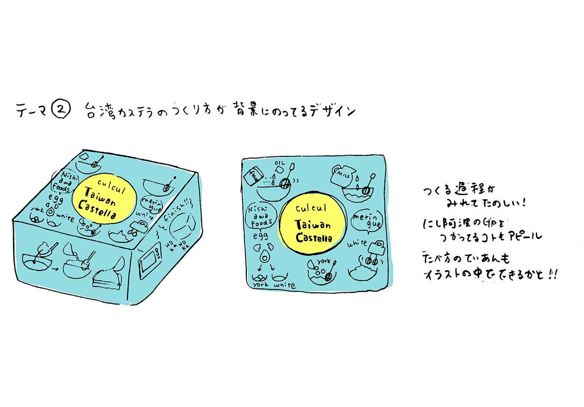 f:id:aitsu-factory:20210701104645j:plain
