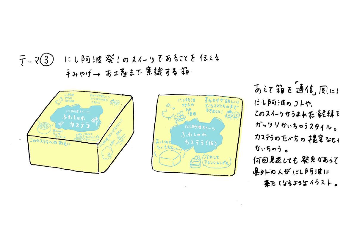 f:id:aitsu-factory:20210701104657j:plain