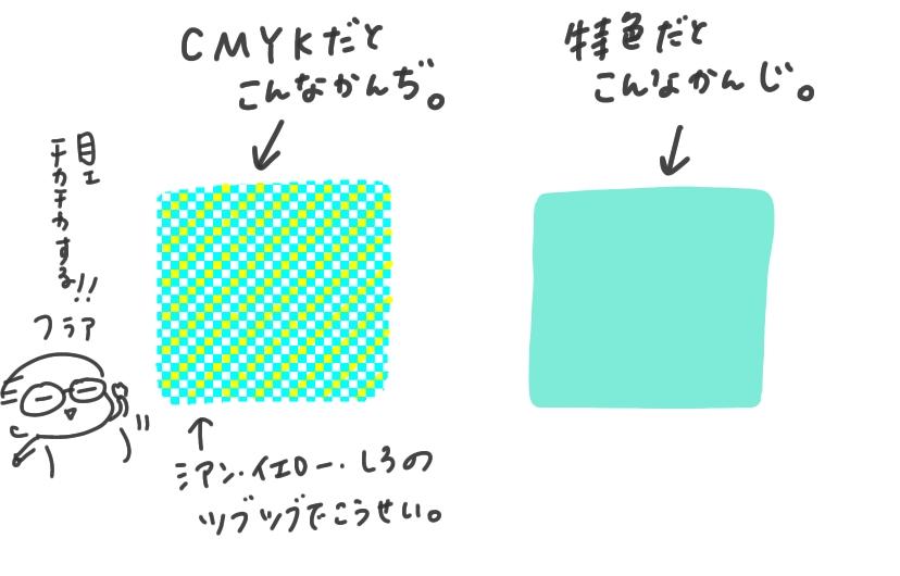 f:id:aitsu-factory:20210705014350j:plain