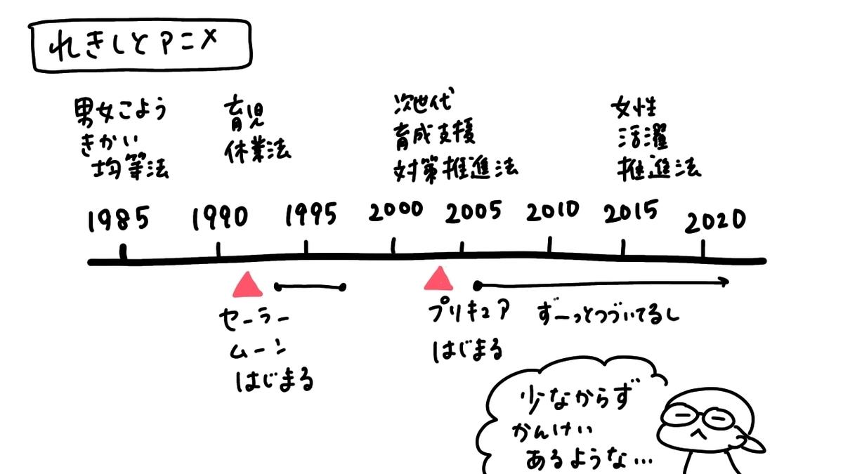 f:id:aitsu-factory:20210906170852j:plain