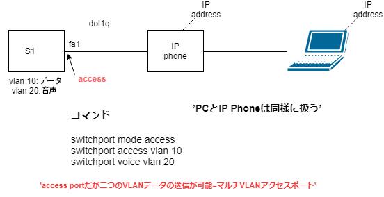f:id:aiukao:20180711231932p:plain