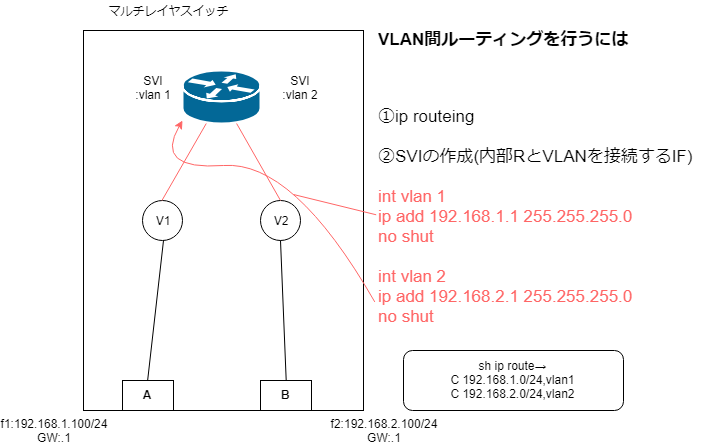 f:id:aiukao:20180711233337p:plain