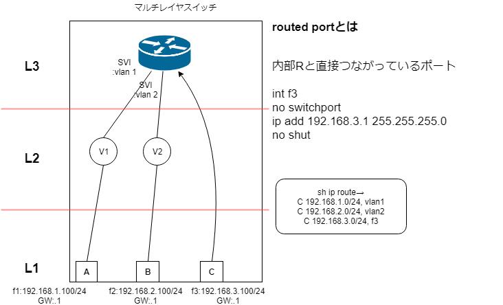 f:id:aiukao:20180711233434p:plain