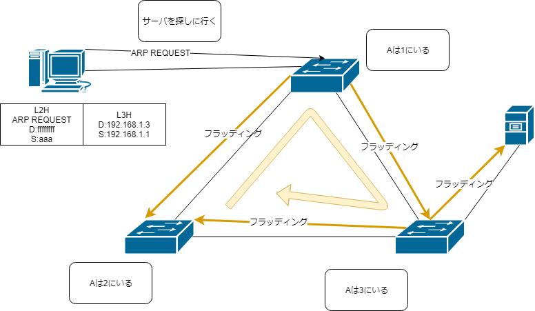 f:id:aiukao:20180712233917p:plain