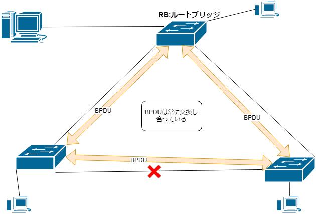 f:id:aiukao:20180712234456p:plain