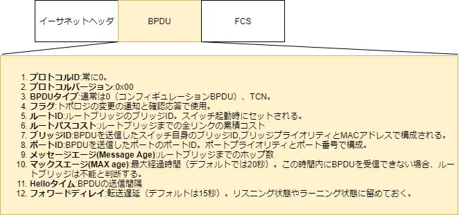 f:id:aiukao:20180712234603p:plain