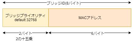 f:id:aiukao:20180712234831p:plain