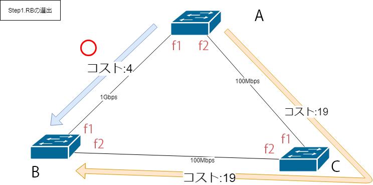 f:id:aiukao:20180712235608p:plain