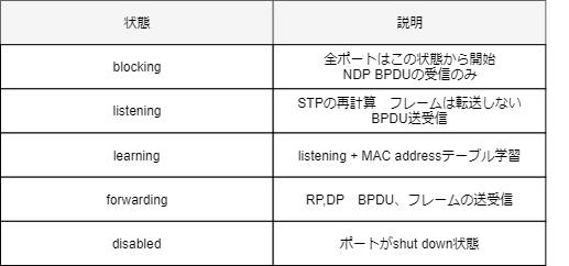 f:id:aiukao:20180712235742p:plain