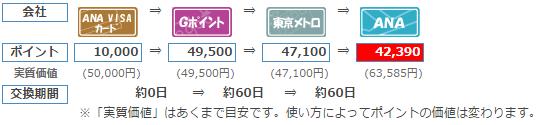 f:id:aiwakatsu:20170129133336p:plain