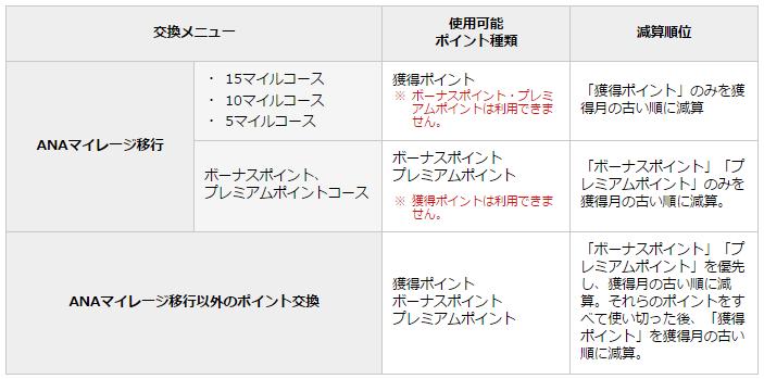 f:id:aiwakatsu:20170129133429p:plain