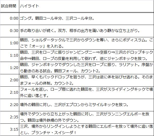 f:id:aiwakatsu:20170204221402p:plain