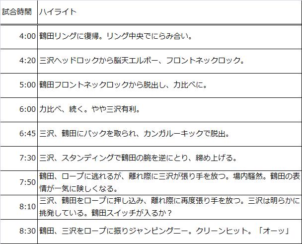 f:id:aiwakatsu:20170204221951p:plain