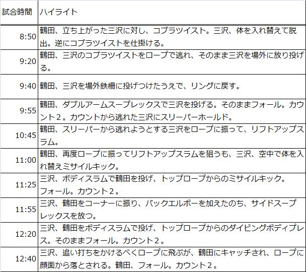 f:id:aiwakatsu:20170204222655p:plain