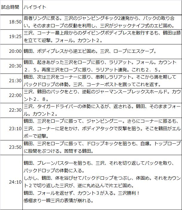 f:id:aiwakatsu:20170204224922p:plain