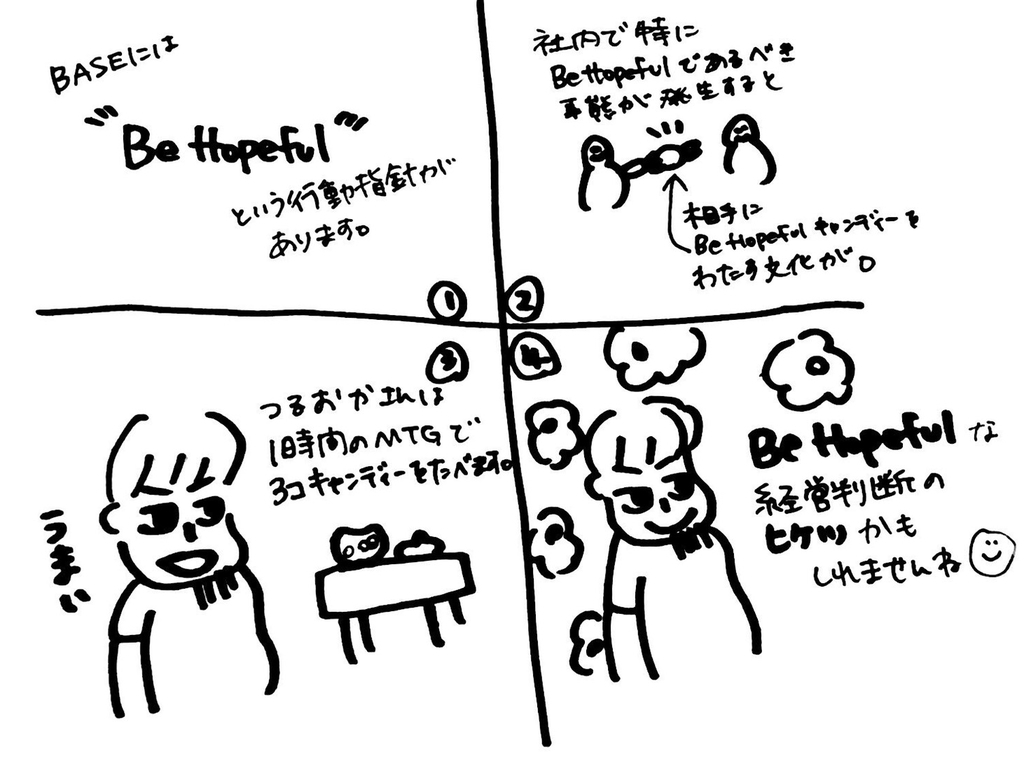 f:id:aiyoneda:20181212103119j:plain