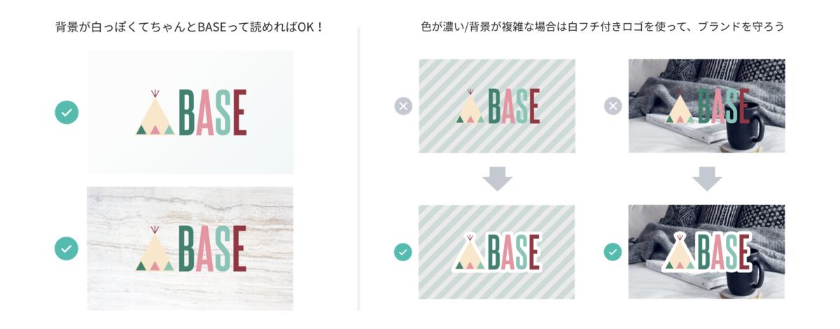 f:id:aiyoneda:20190530111302p:plain