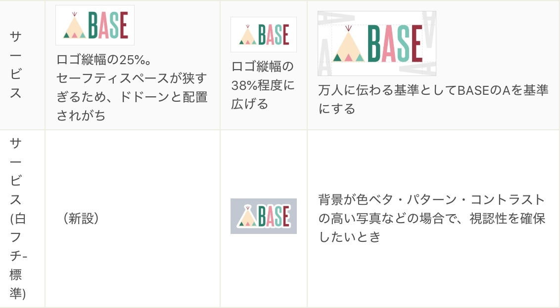 f:id:aiyoneda:20190530113349j:plain