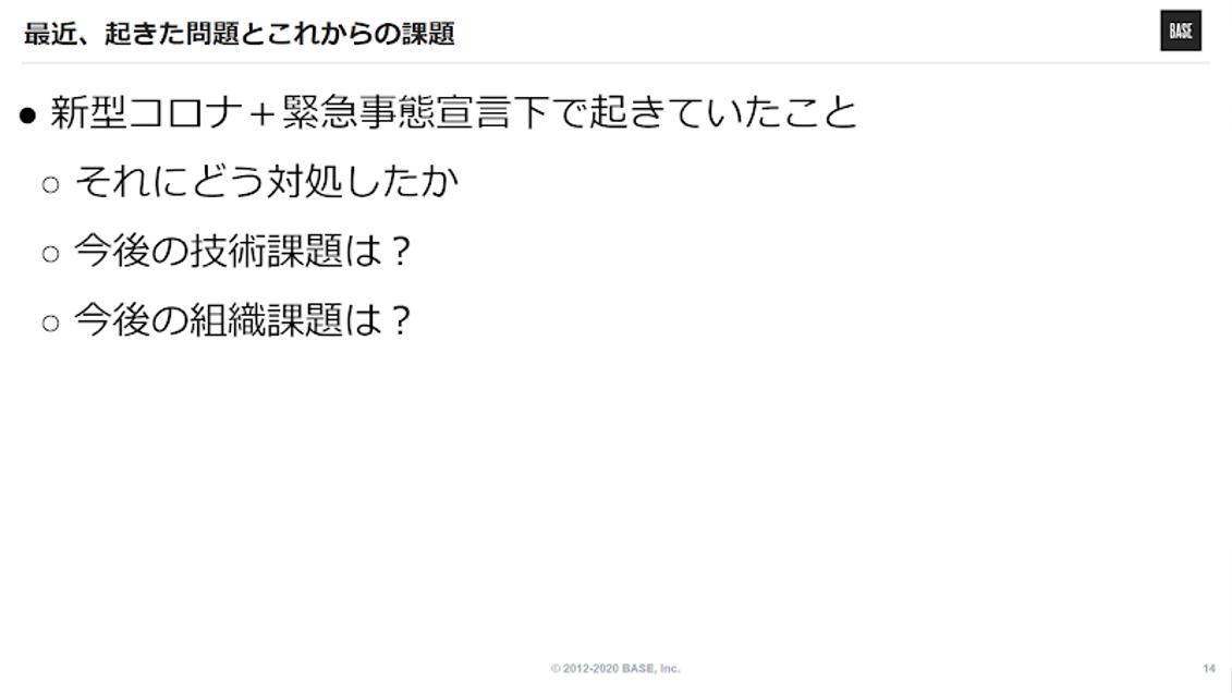 f:id:aiyoneda:20200714224157p:plain