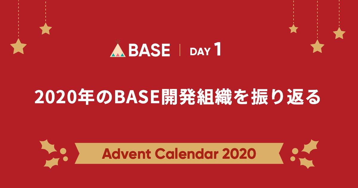 f:id:aiyoneda:20201201124840p:plain