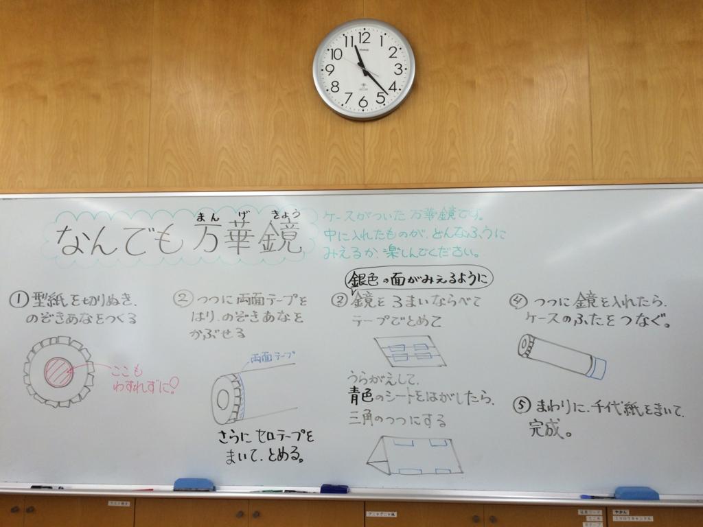 f:id:aizawa-yukie:20170521221006j:plain