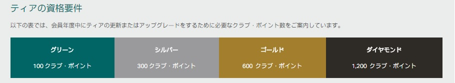 f:id:aizawa1031jp:20170209200320j:plain
