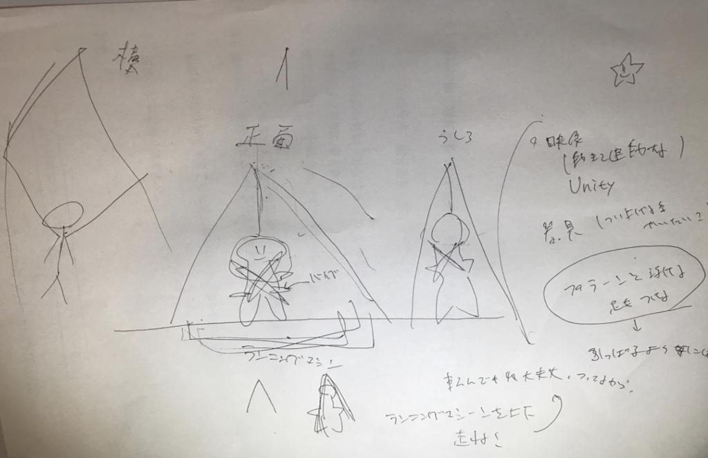 f:id:aizu-vr:20170708195129p:plain