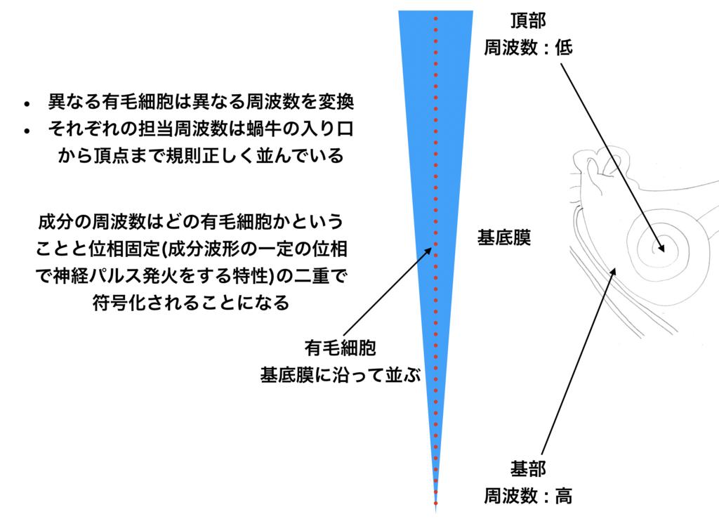f:id:aizu-vr:20181208143827p:plain
