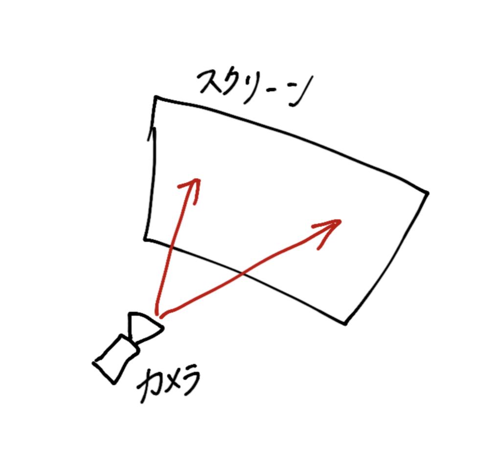 f:id:aizu-vr:20190106103642p:plain