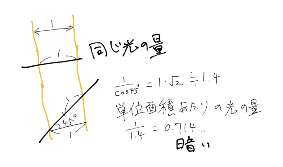 f:id:aizu-vr:20190106114219p:plain