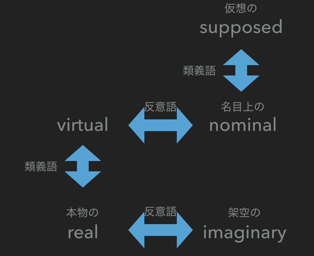 f:id:aizu-vr:20200218235145p:plain