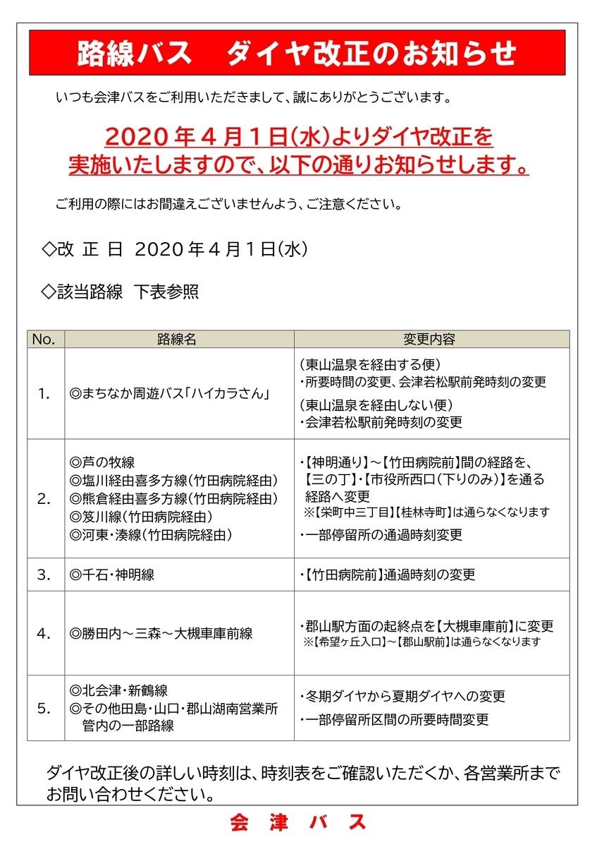 f:id:aizubus:20200330215544j:plain