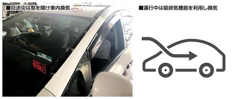 ■運行中は吸排気機能を利用し換気■回送中は窓を開け車内換気