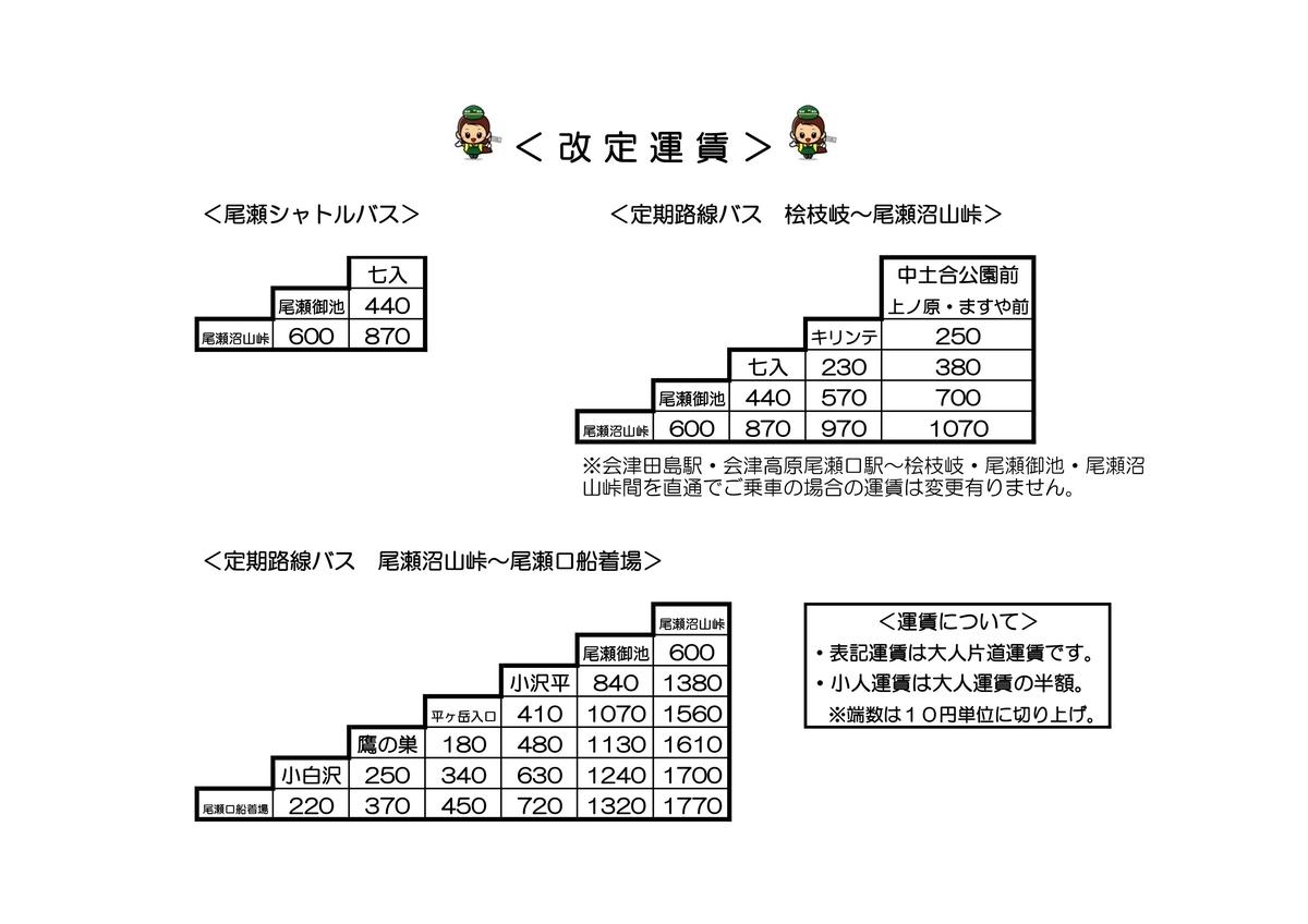 f:id:aizubus:20200515094023j:plain