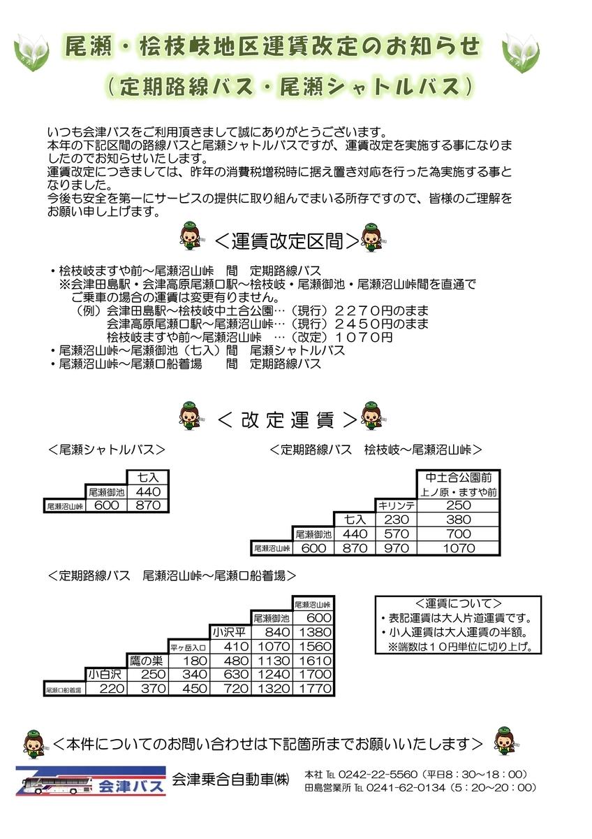 f:id:aizubus:20200515094041j:plain