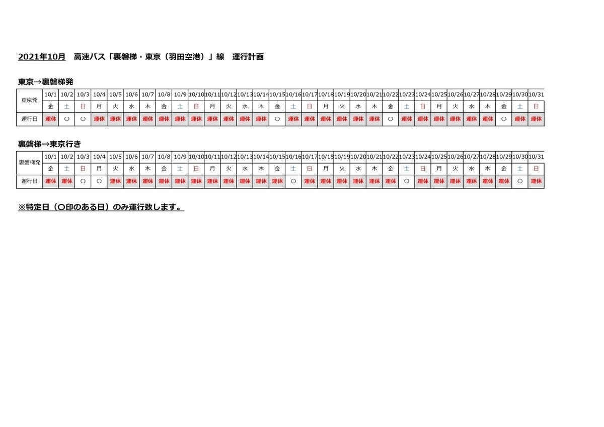 f:id:aizubus:20210902094032j:plain