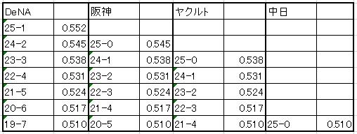 f:id:ajec:20160825165641p:plain