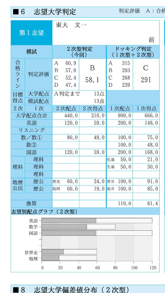 f:id:ajinnokousatu:20180911054550p:plain