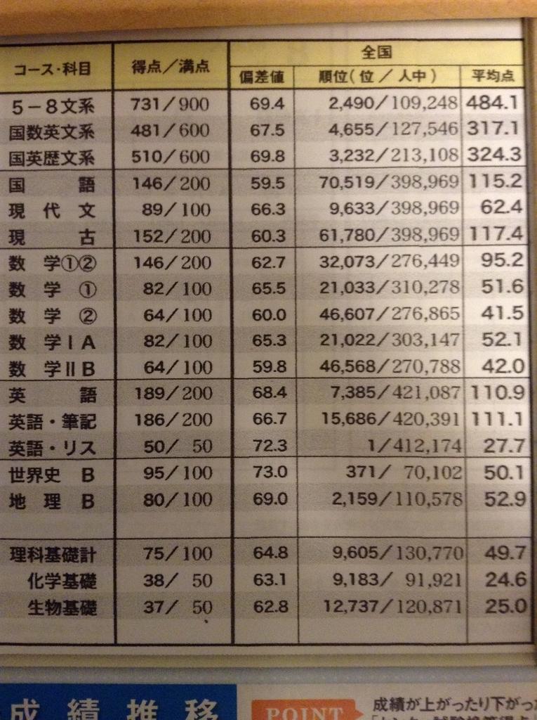 f:id:ajinnokousatu:20181016233002j:plain