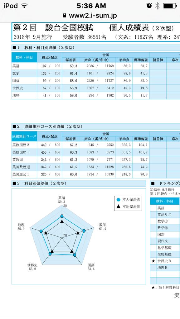 f:id:ajinnokousatu:20181030065145p:plain