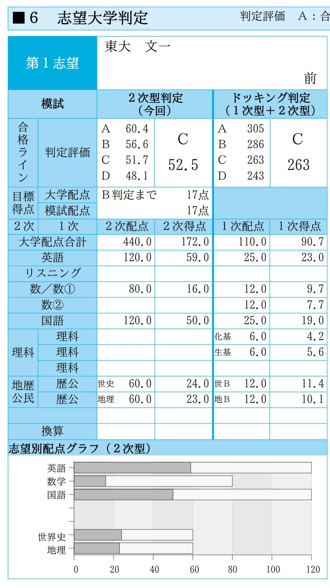 f:id:ajinnokousatu:20181211061627j:plain