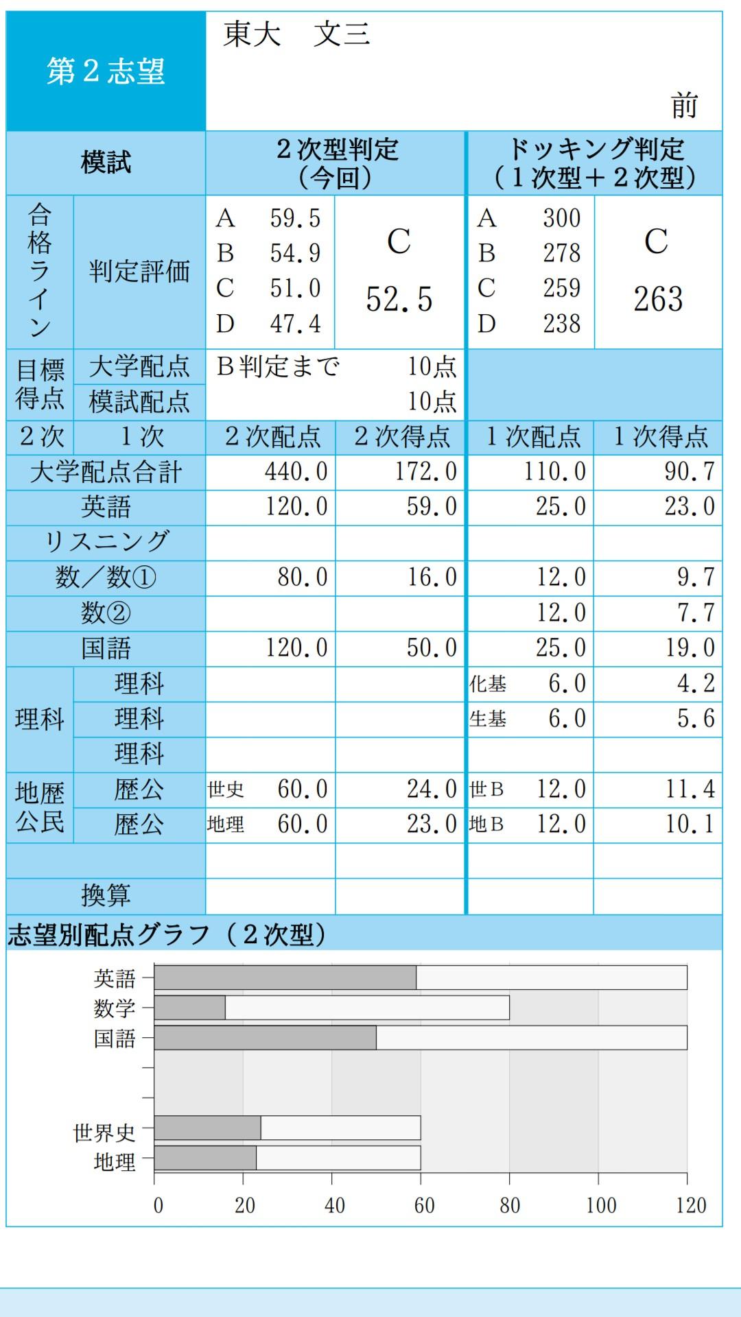 f:id:ajinnokousatu:20181211062459j:plain