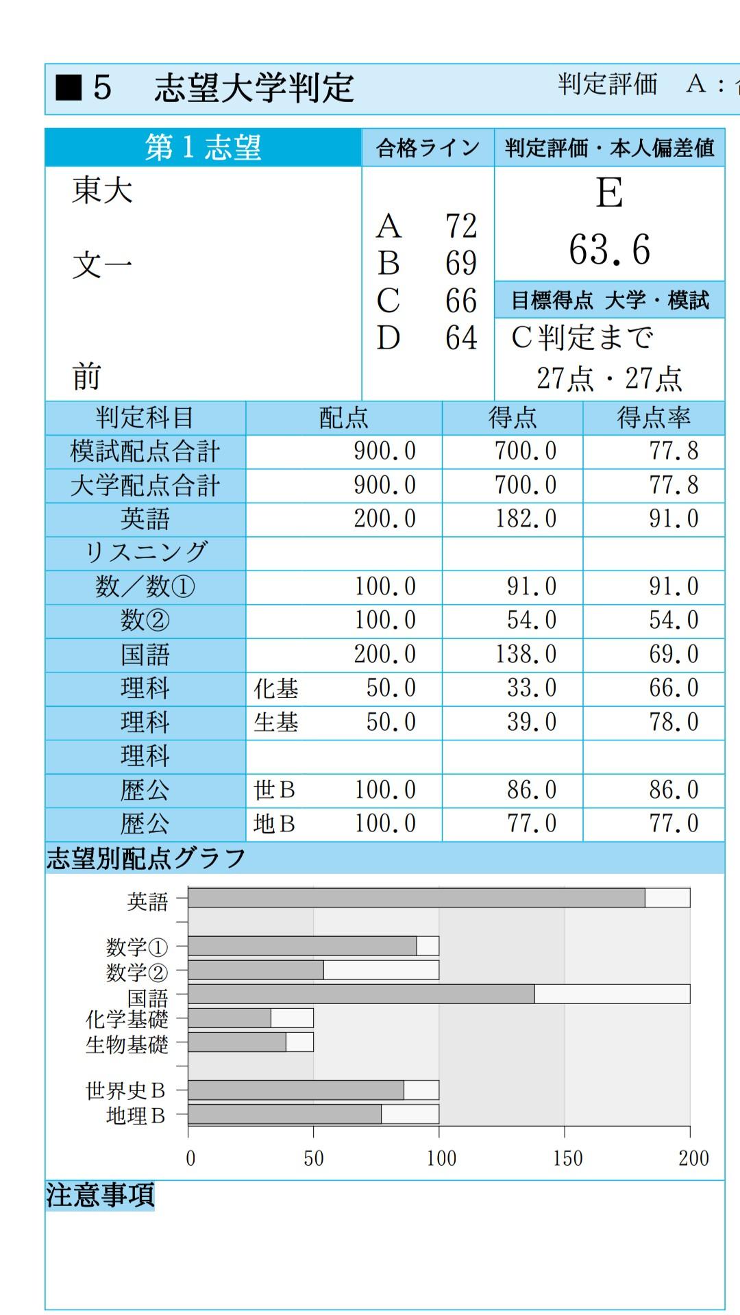 f:id:ajinnokousatu:20190102223726j:plain