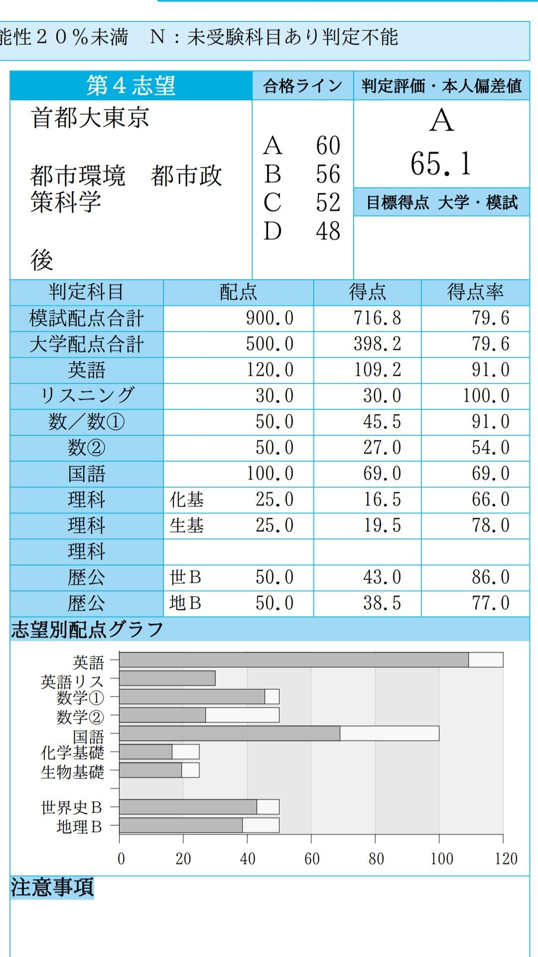 f:id:ajinnokousatu:20190102223744j:plain