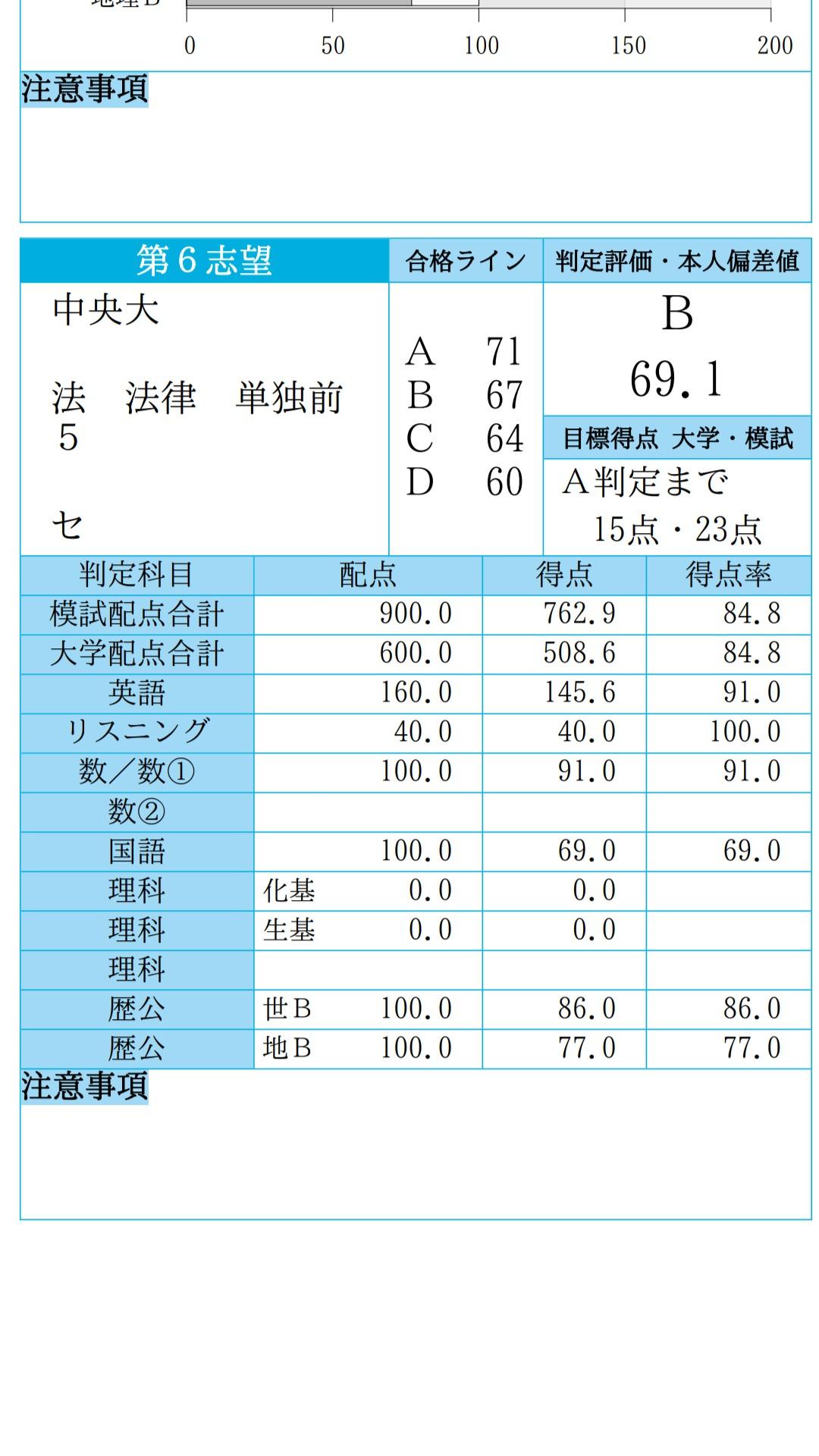 f:id:ajinnokousatu:20190102223759j:plain