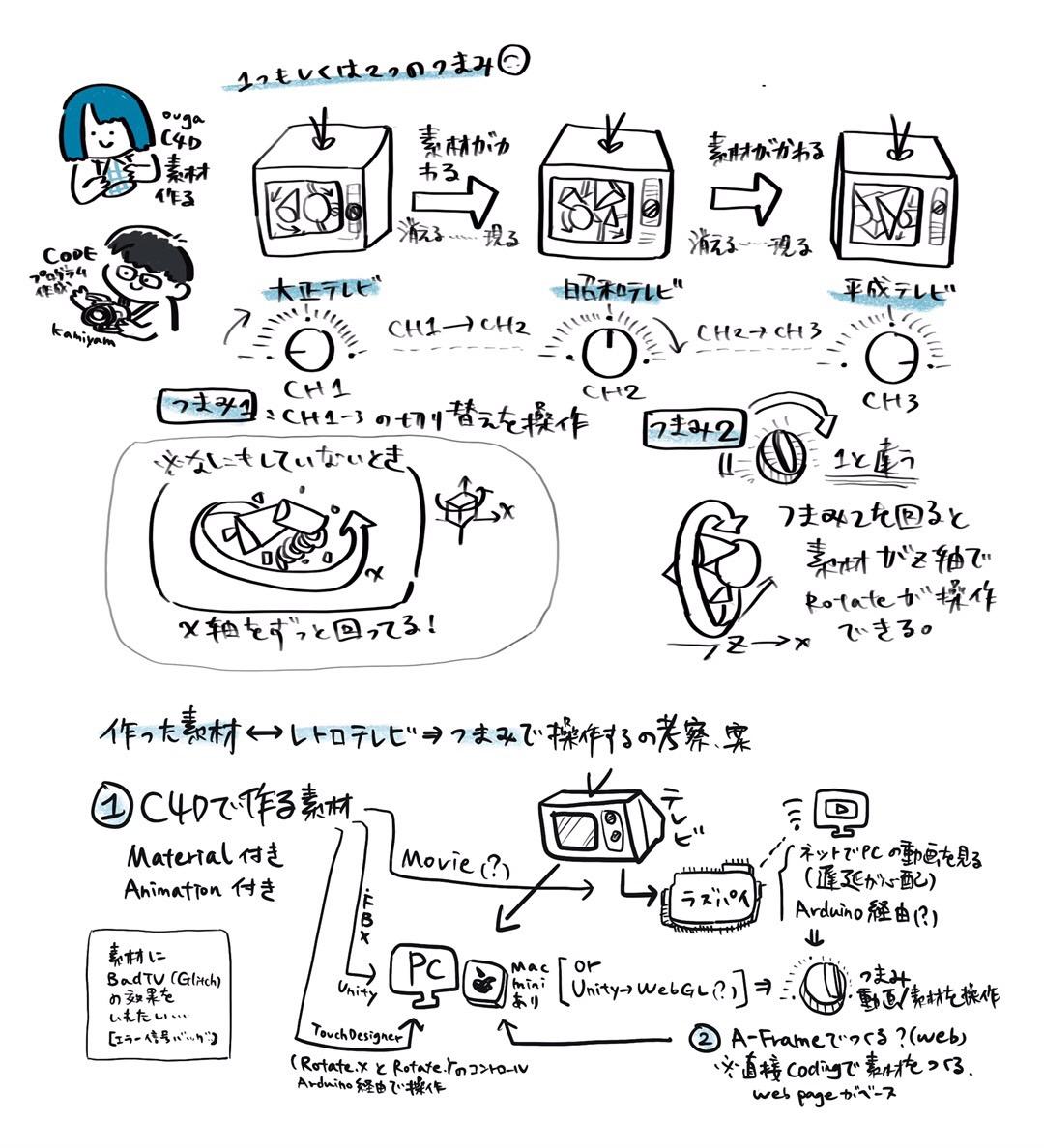 f:id:ajizakamiyabi:20190418002502j:plain