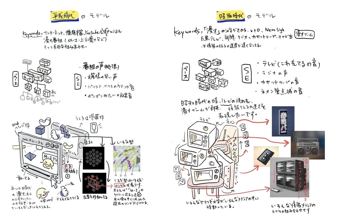 f:id:ajizakamiyabi:20190418011630j:plain